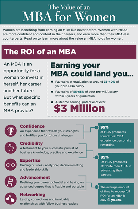 what can you do with an mba